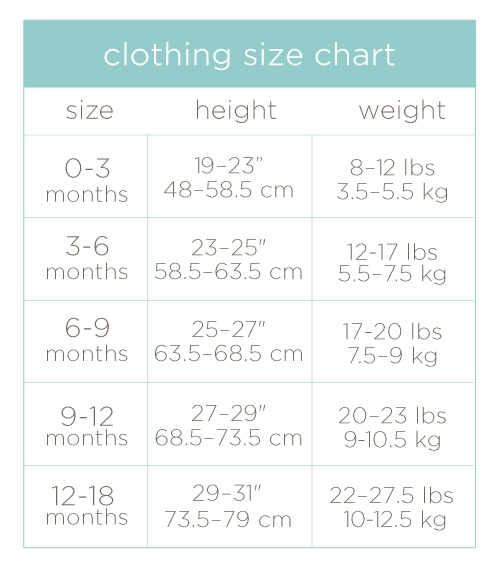 Muslin Clothing Collection Size Chart